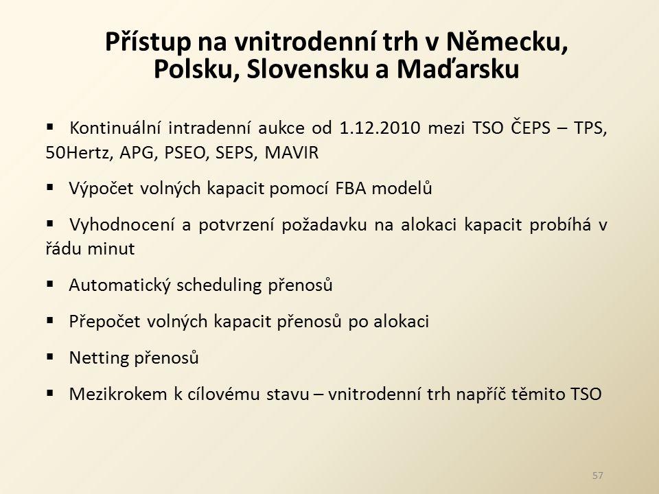 57 Přístup na vnitrodenní trh v Německu, Polsku, Slovensku a Maďarsku  Kontinuální intradenní aukce od 1.12.2010 mezi TSO ČEPS – TPS, 50Hertz, APG, P