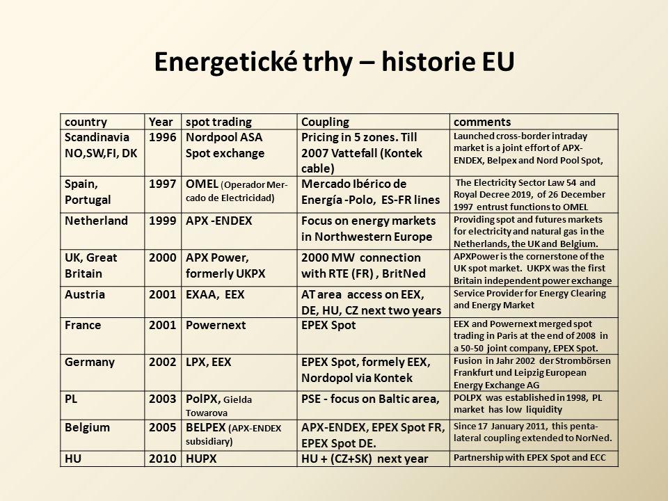 Energetické trhy – vyhodnocování rizik Mark-to-Market, Value at Risk VaR (denní) = 1.645*61.25*8784*0,00886 = 7841 1.65 = NORMINV(0.95;0;1), tj.