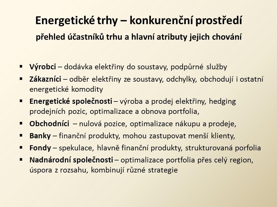 Principy chování energetického portfolia využívání OZE v ČR – instalace větrných elektráren do r.