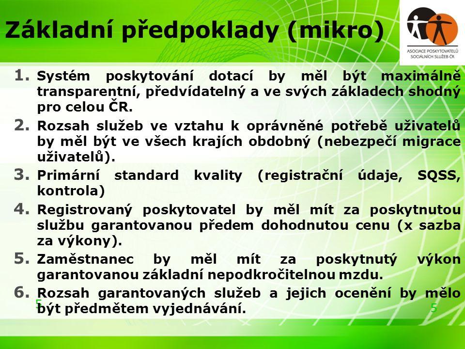 5 5 Základní předpoklady (mikro) 1.