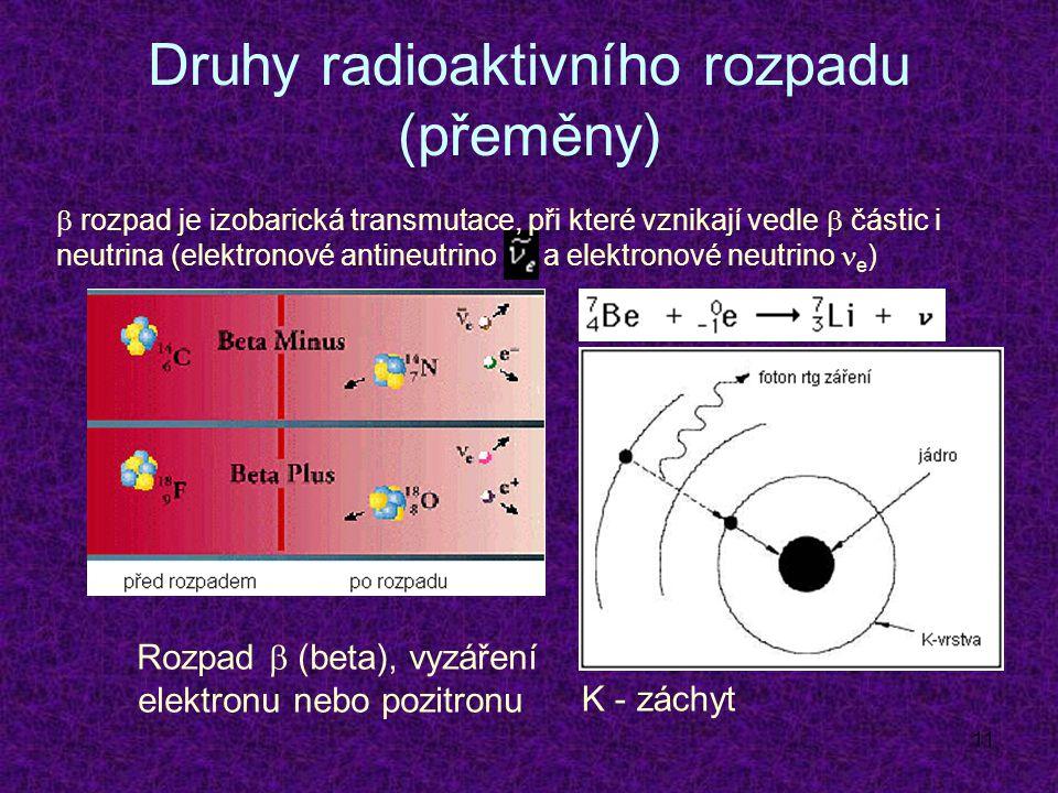 11 Druhy radioaktivního rozpadu (přeměny) Rozpad  (beta), vyzáření elektronu nebo pozitronu K - záchyt  rozpad je izobarická transmutace, při které vznikají vedle  částic i neutrina (elektronové antineutrino a elektronové neutrino e )