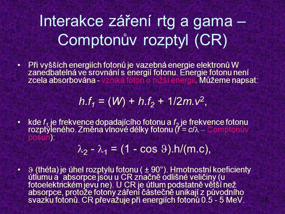 19 Interakce záření rtg a gama – Comptonův rozptyl (CR) Při vyšších energiích fotonů je vazebná energie elektronů W zanedbatelná ve srovnání s energií fotonu.