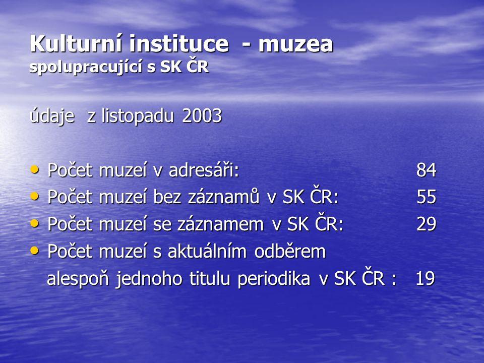 Kulturní instituce - muzea spolupracující s SK ČR údaje z listopadu 2003 Počet muzeí v adresáři: 84 Počet muzeí v adresáři: 84 Počet muzeí bez záznamů