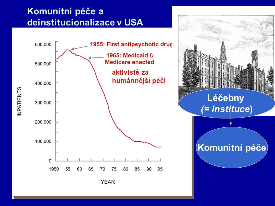 Komunitní péče a deinstitucionalizace v USA Léčebny (= instituce) Komunitní péče aktivisté za humánnější péči