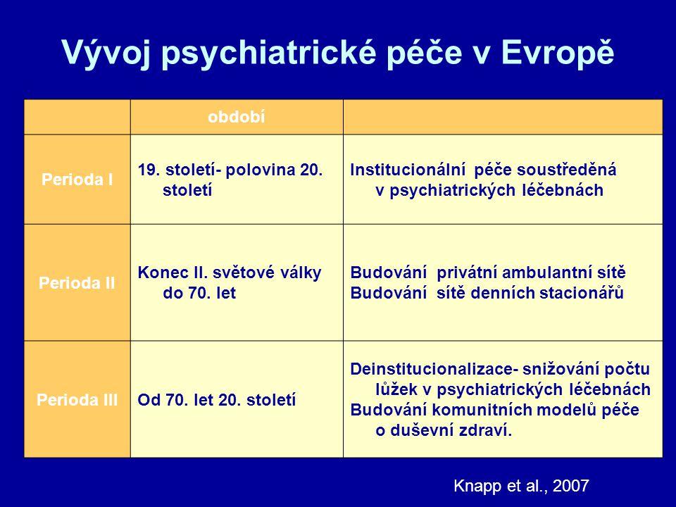 období Perioda I 19. století- polovina 20. století Institucionální péče soustředěná v psychiatrických léčebnách Perioda II Konec II. světové války do