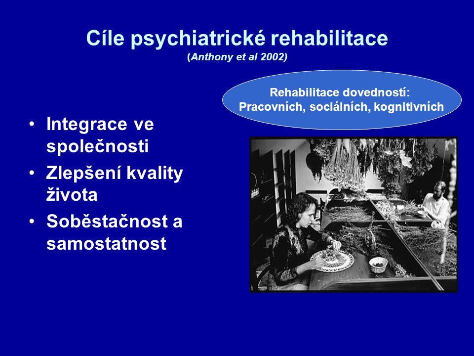Cíle psychiatrické rehabilitace (Anthony et al 2002) Integrace ve společnosti Zlepšení kvality života Soběstačnost a samostatnost Rehabilitace dovedno