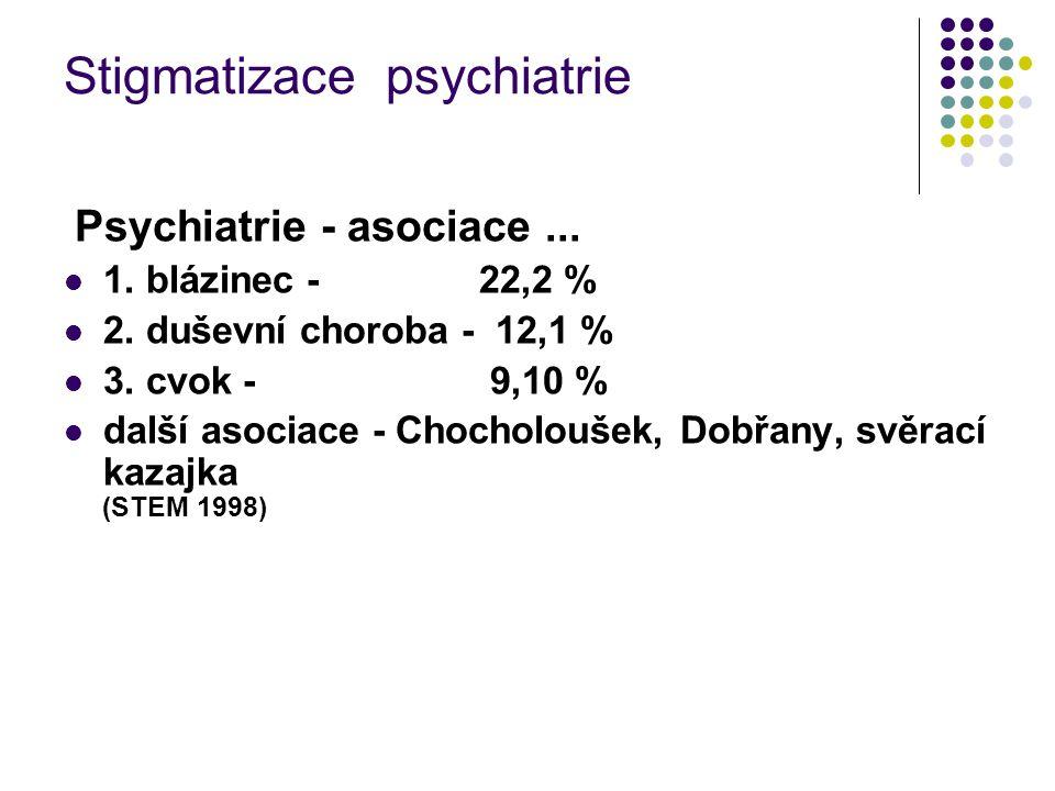 Stigmatizace psychiatrie Psychiatrie - asociace... 1. blázinec - 22,2 % 2. duševní choroba - 12,1 % 3. cvok - 9,10 % další asociace - Chocholoušek, Do