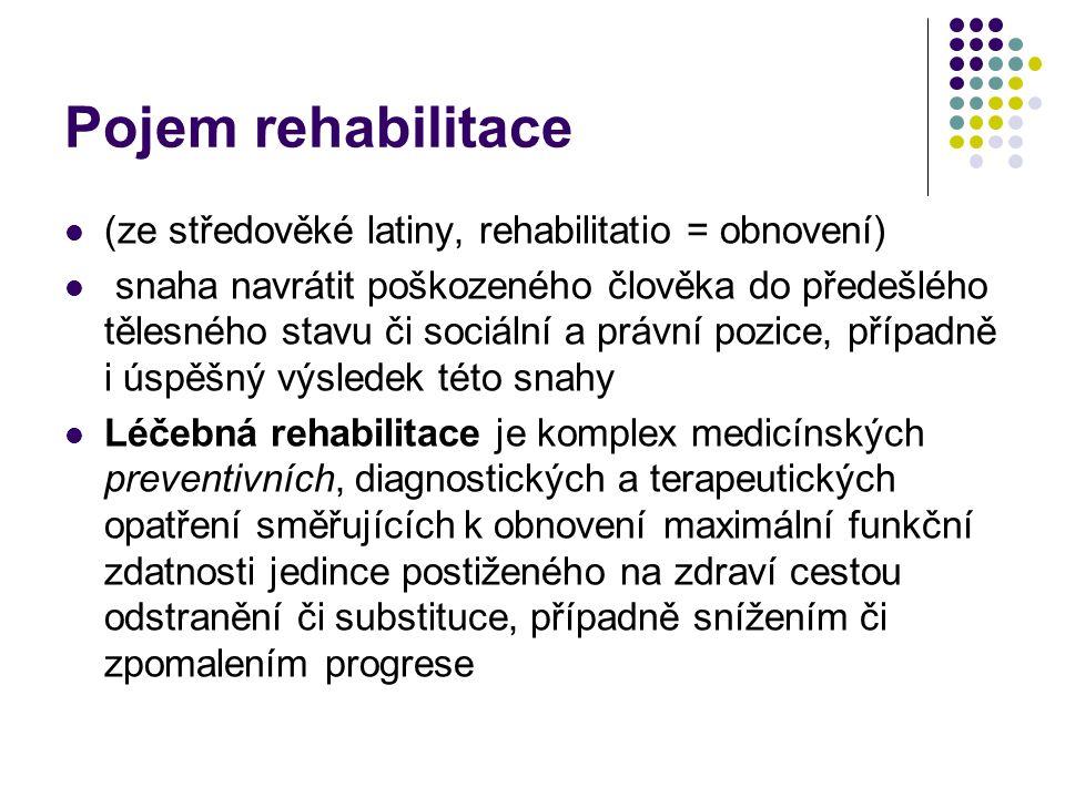 Pojem rehabilitace (ze středověké latiny, rehabilitatio = obnovení) snaha navrátit poškozeného člověka do předešlého tělesného stavu či sociální a prá