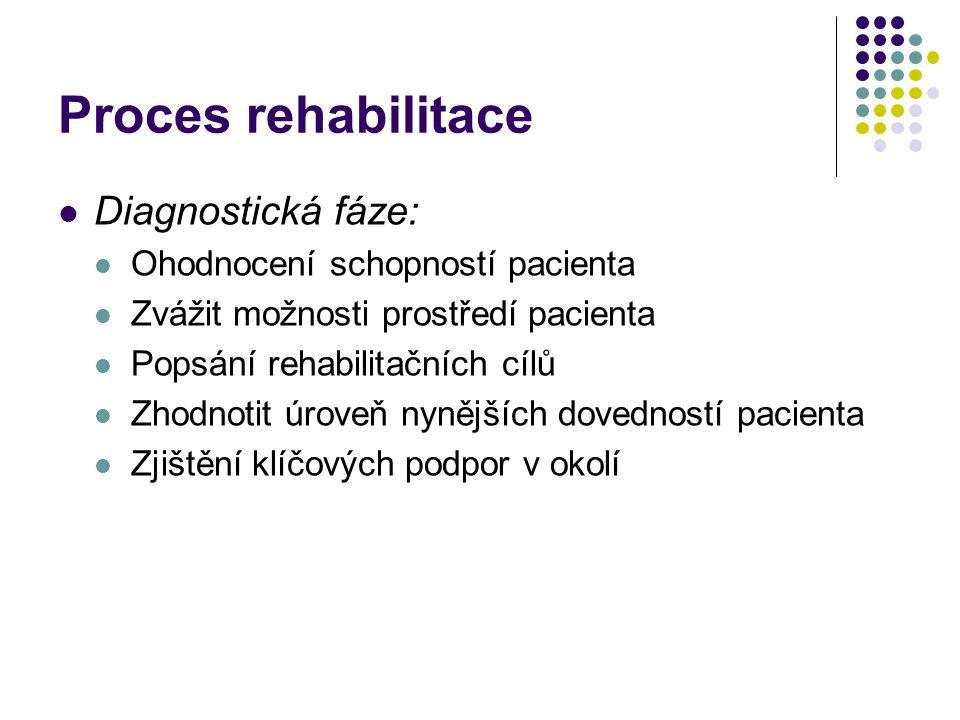 Proces rehabilitace Diagnostická fáze: Ohodnocení schopností pacienta Zvážit možnosti prostředí pacienta Popsání rehabilitačních cílů Zhodnotit úroveň