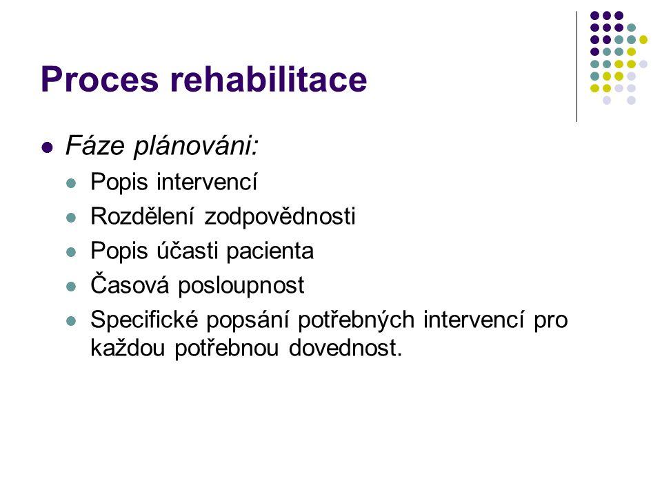 Proces rehabilitace Intervenční fáze Rozvoj a posilování pacientových dovedností Rozvoj a přizpůsobování prostředí pacienta Maximální zapojení pacienta do nácviku Výběr strategii Postup od jednodušších úkolů k složitějším Napojení pac.