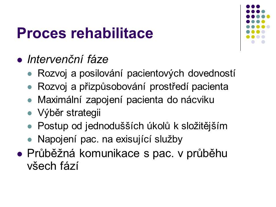 Proces rehabilitace Intervenční fáze Rozvoj a posilování pacientových dovedností Rozvoj a přizpůsobování prostředí pacienta Maximální zapojení pacient