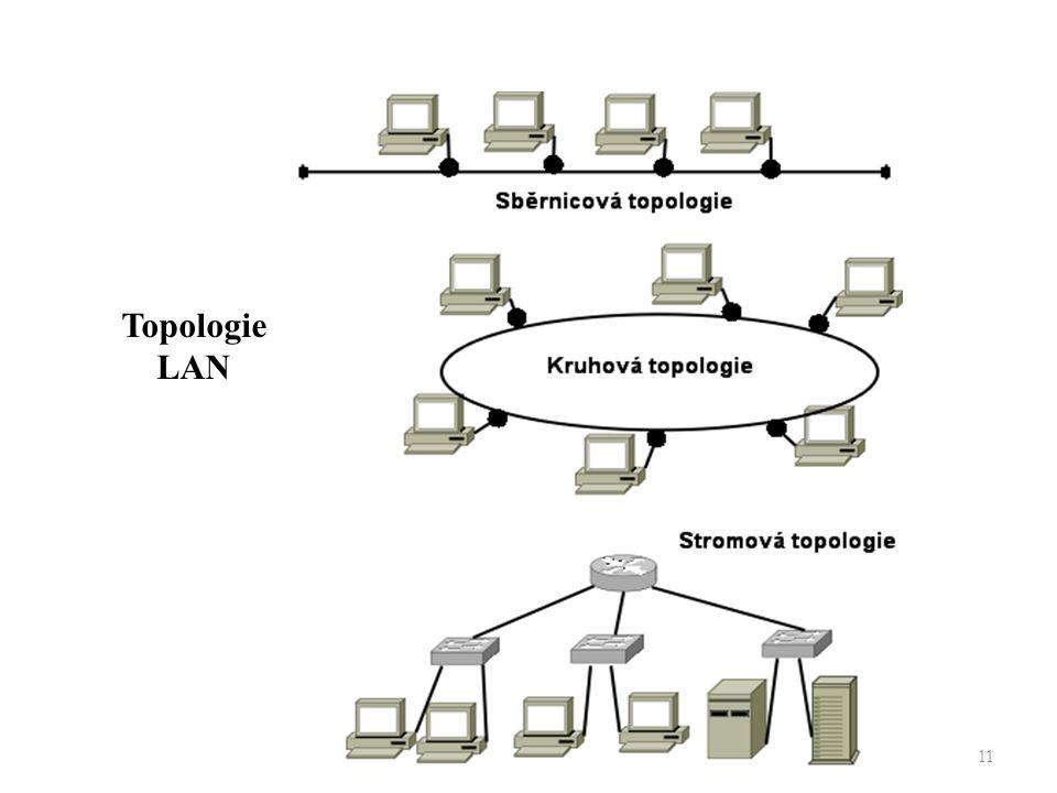 Počítačové sítě - Základní pojmy11 Topologie LAN