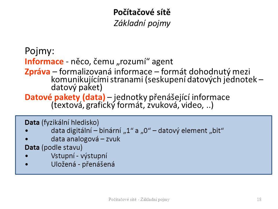"""Počítačové sítě Základní pojmy Pojmy: Informace - něco, čemu """"rozumí"""" agent Zpráva – formalizovaná informace – formát dohodnutý mezi komunikujícími st"""