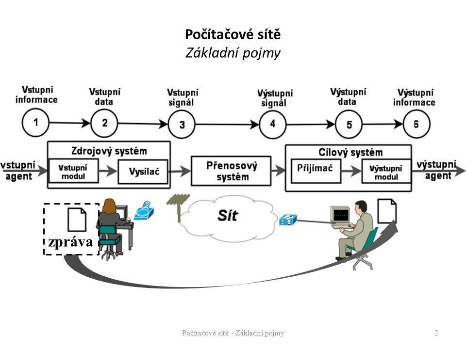 Počítačové sítě Základní pojmy Typy komunikačních sítí – podle geografického pokrytí (ale i podle typů propojených uzlů, používaných přenosových technologií…) – tradiční dělení (LAN, MAN, WAN) – podle přenosových technologií (síť Ethernet, síť ATM, Frame Relay, ISDN, …) – podle topologického uspořádání (kruhová, sběrnicová, stromová… – podle vlastnictví (privátní, veřejné) – podle použitých přenosových médií (bezdrátová, optická, metalická) – ….pokračování Počítačové sítě - Základní pojmy13