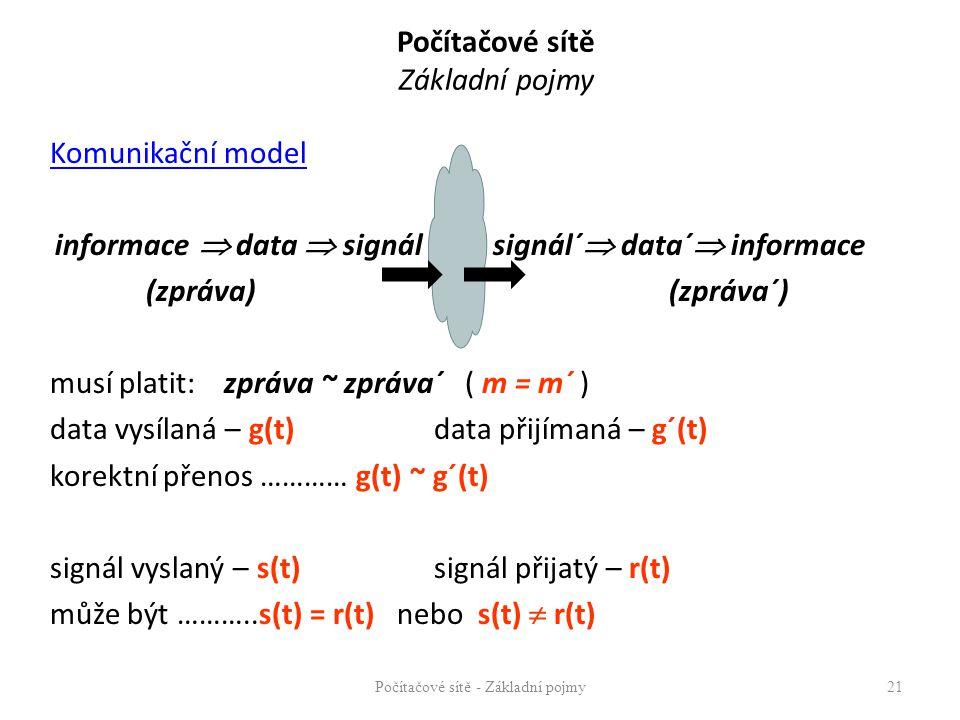 Počítačové sítě Základní pojmy Komunikační model informace  data  signál signál´  data´  informace (zpráva) (zpráva´) musí platit: zpráva ~ zpráv