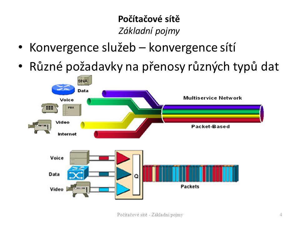 Počítačové sítě Základní pojmy Konvergence služeb – konvergence sítí Různé požadavky na přenosy různých typů dat Počítačové sítě - Základní pojmy4