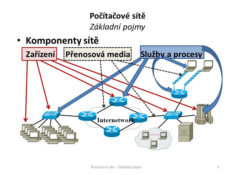 Počítačové sítě Základní pojmy Fyzické elementy (HW) – Přenosová média (kabely metalické/optické, bezdrátové přenosové kanály) – Síťová zařízení (směrovače, přepínače, HUB, opakovače …..) – Koncová zařízení (PC, servery, tiskárny, telefony ….) Logické elementy (SW) – programy probíhající na síťových a koncových zařízení – Zajišťují přenos zprávy (směrování, DNS,… – Provedení požadované služby (Web, e-mail, ….) Počítačové sítě - Základní pojmy7