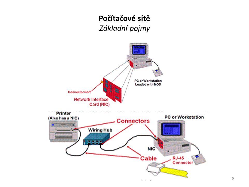 Počítačové sítě Základní pojmy Každý signál (diskrétní i analogový) vyžaduje pro přenos určitou šířku pásma: – základní pásmo baseband – pro přenos signálu s jednou frekvencí (není transponován do jiné frekvence) – typicky LAN – úzké pásmo narrowband – pro hlasové přenosy 50 – 64 kbps – typicky telefonní sítě – široké pásmo broadband – pro multiplexované přenosové kanály (frekvenčně sdílené) – typicky WAN Počítačové sítě - Základní pojmy30