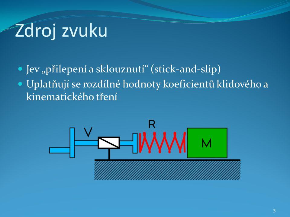 """Zdroj zvuku Jev """"přilepení a sklouznutí (stick-and-slip) Uplatňují se rozdílné hodnoty koeficientů klidového a kinematického tření 3"""