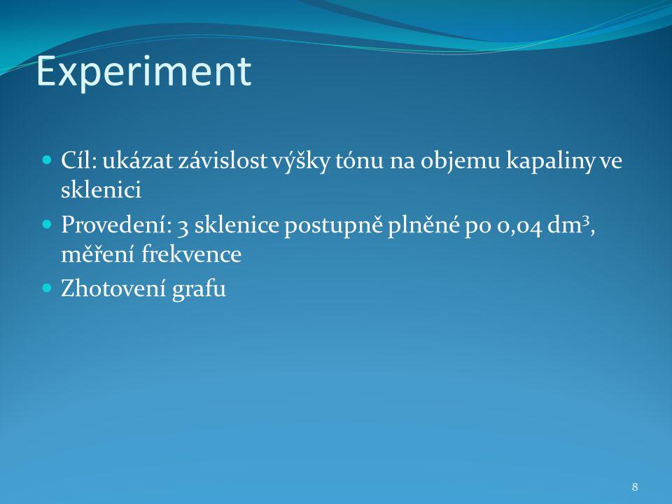 Experiment Sklenice č.