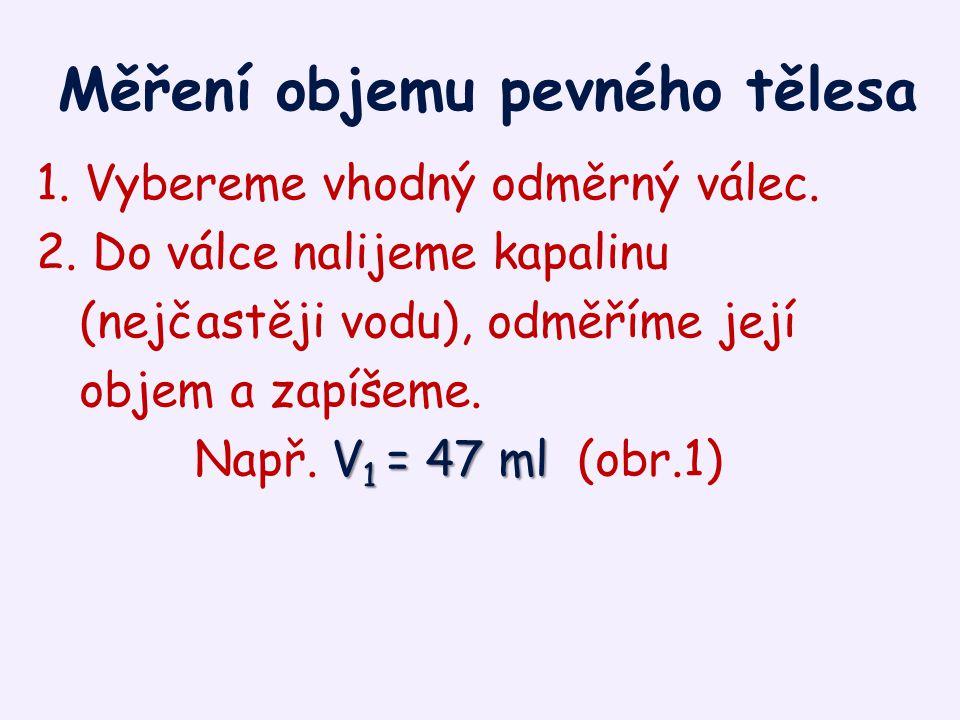 Obr. 1Obr. 2