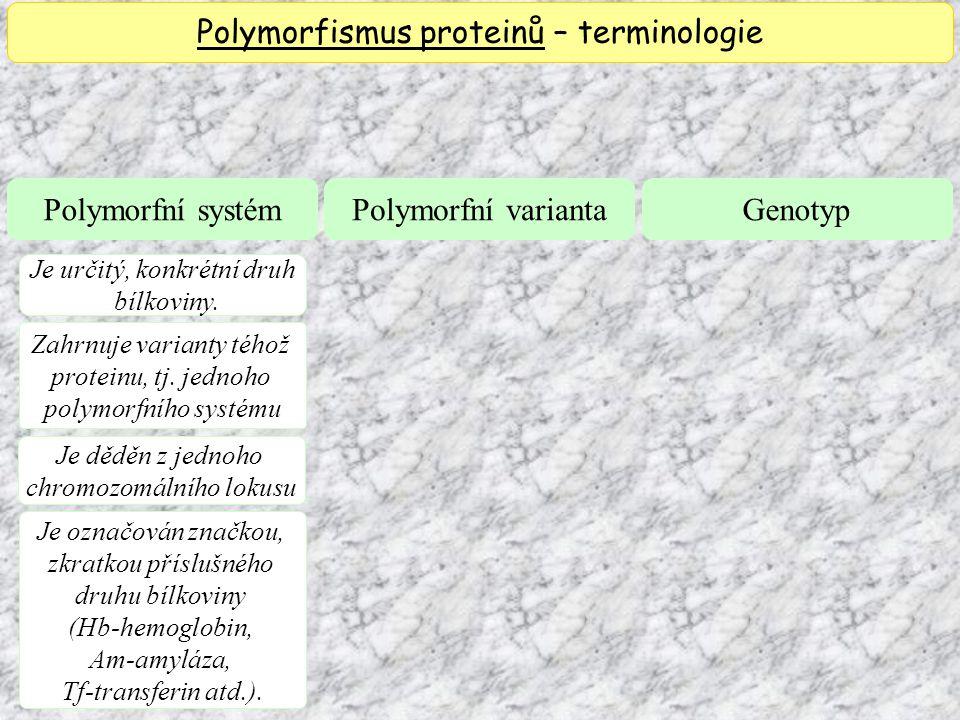 Polymorfní systémPolymorfní variantaGenotyp Je určitý, konkrétní druh bílkoviny. Zahrnuje varianty téhož proteinu, tj. jednoho polymorfního systému Je