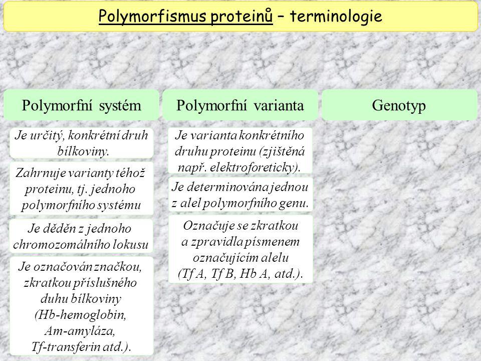 Polymorfní systémPolymorfní variantaGenotyp Je určitý, konkrétní druh bílkoviny.