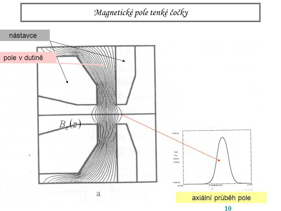 10 Magnetické pole tenké čočky axiální průběh pole nástavce pole v dutině