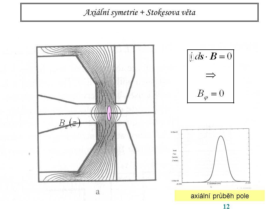 12 Axiální symetrie + Stokesova věta axiální průběh pole