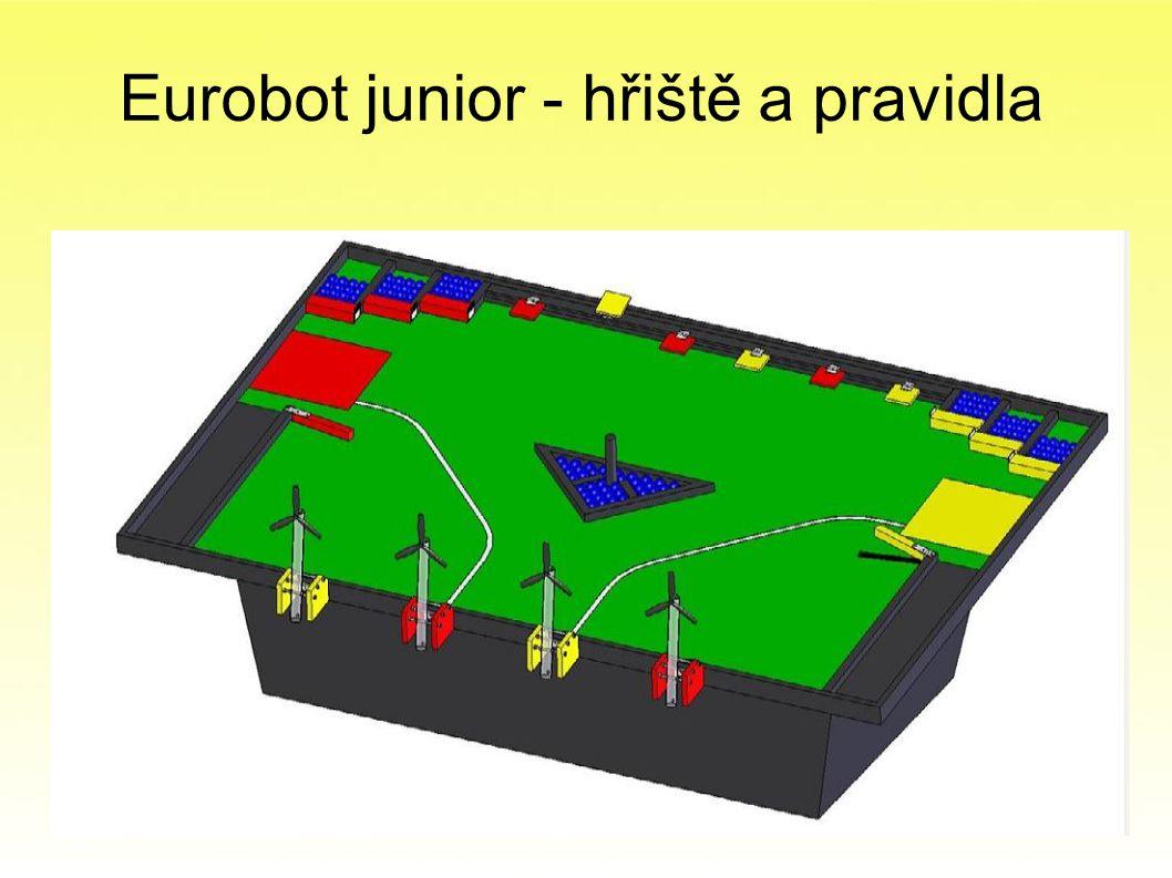 Eurobot junior - hřiště a pravidla