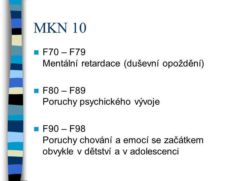MKN 10 F70 – F79 Mentální retardace (duševní opoždění) F80 – F89 Poruchy psychického vývoje F90 – F98 Poruchy chování a emocí se začátkem obvykle v dě