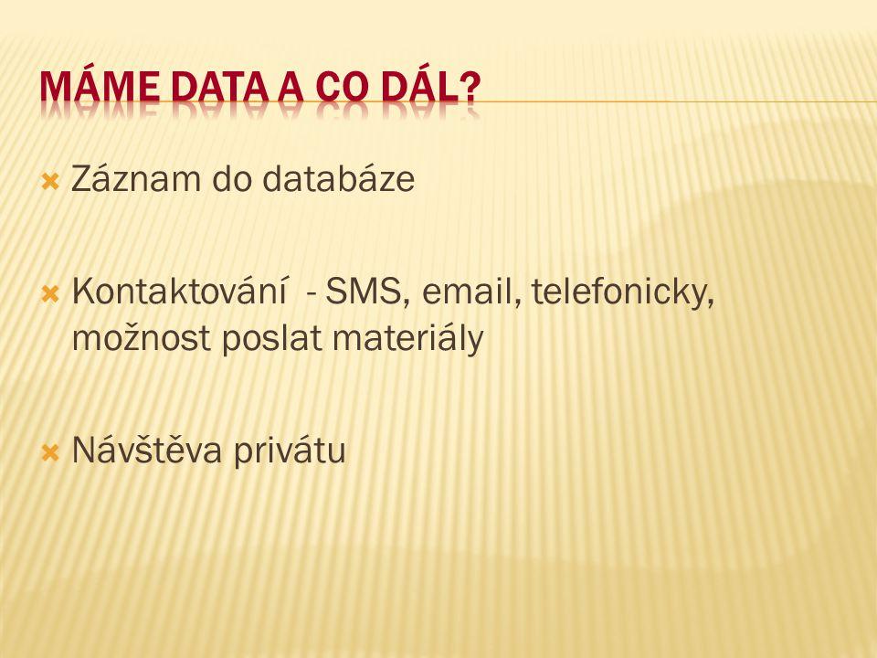  Záznam do databáze  Kontaktování - SMS, email, telefonicky, možnost poslat materiály  Návštěva privátu