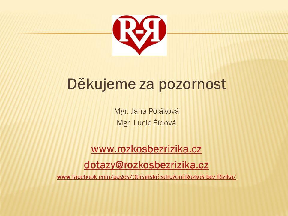 Děkujeme za pozornost Mgr.Jana Poláková Mgr.