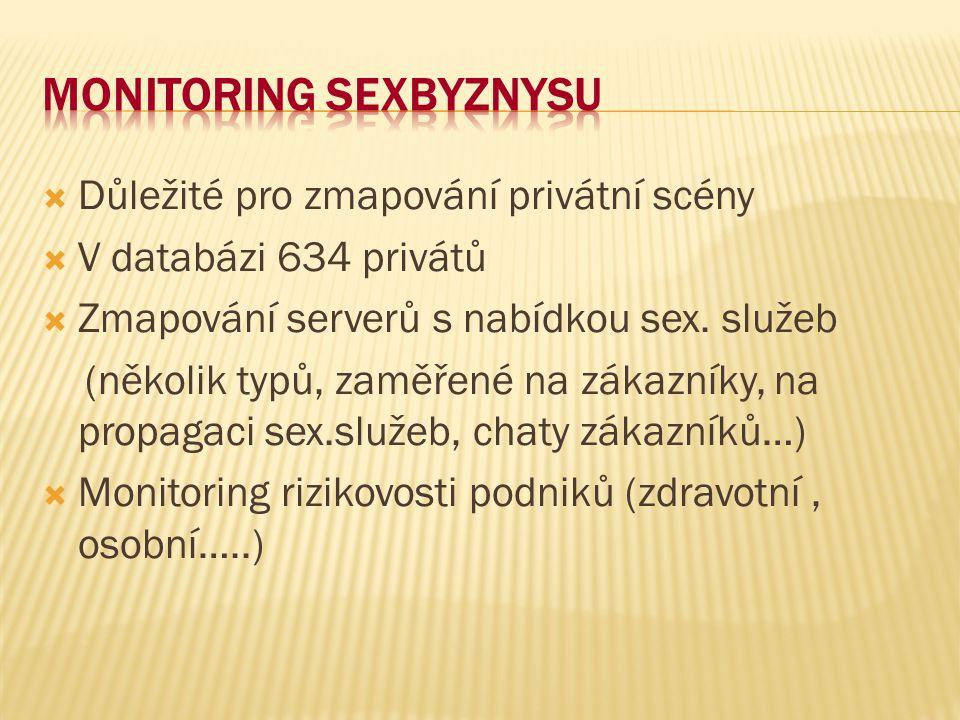  Důležité pro zmapování privátní scény  V databázi 634 privátů  Zmapování serverů s nabídkou sex.