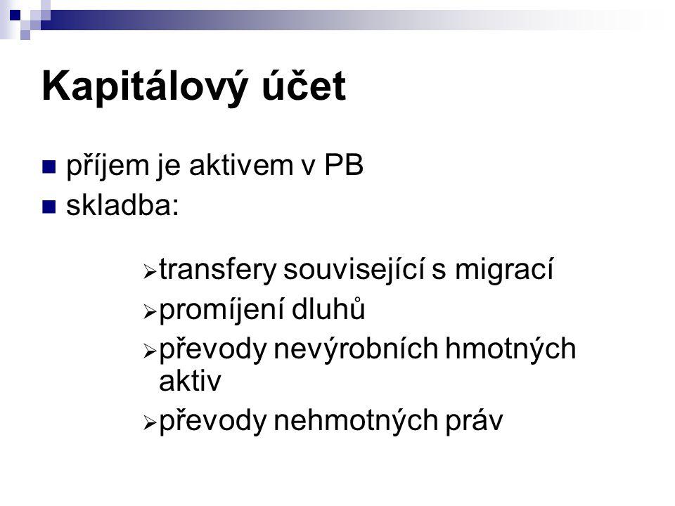 Kapitálový účet příjem je aktivem v PB skladba:  transfery související s migrací  promíjení dluhů  převody nevýrobních hmotných aktiv  převody neh