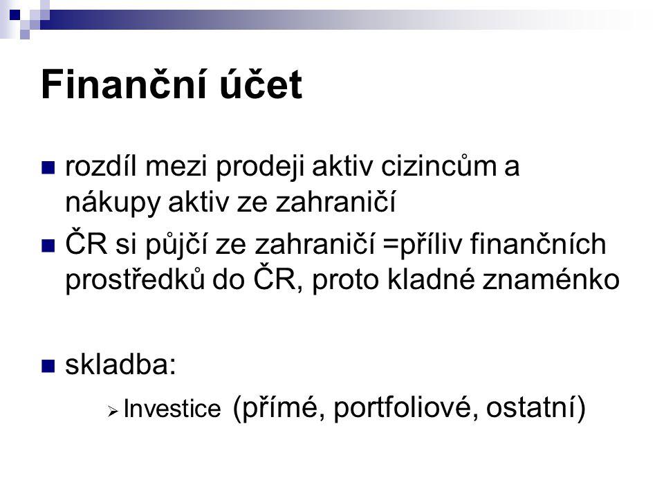 Finanční účet rozdíl mezi prodeji aktiv cizincům a nákupy aktiv ze zahraničí ČR si půjčí ze zahraničí =příliv finančních prostředků do ČR, proto kladn