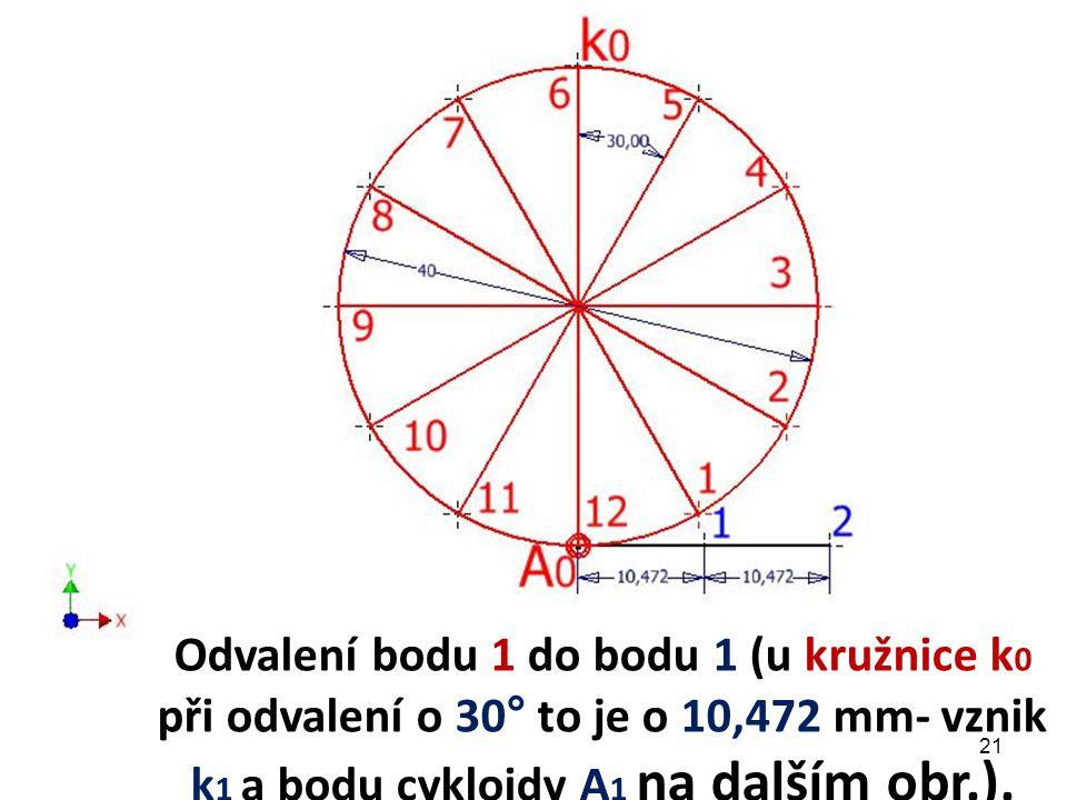 Odvalení bodu 1 do bodu 1 (u kružnice k 0 při odvalení o 30° to je o 10,472 mm- vznik k 1 a bodu cykloidy A 1 na dalším obr.). 21