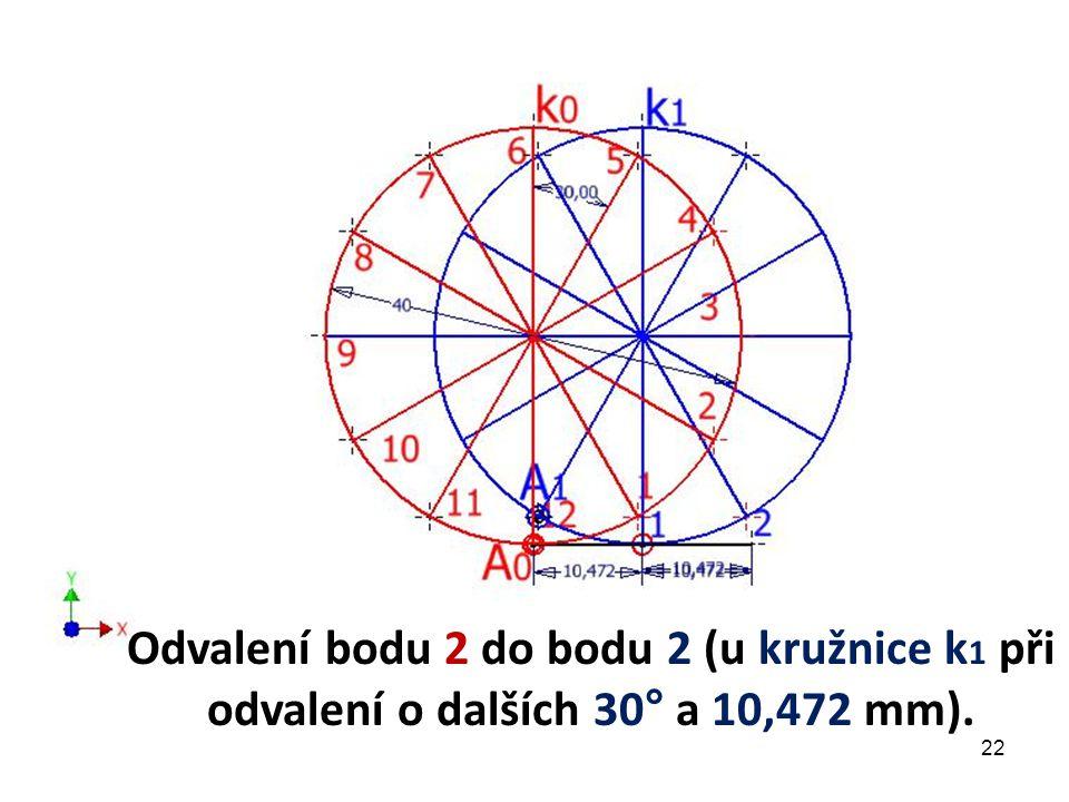 Odvalení bodu 2 do bodu 2 (u kružnice k 1 při odvalení o dalších 30° a 10,472 mm). 22