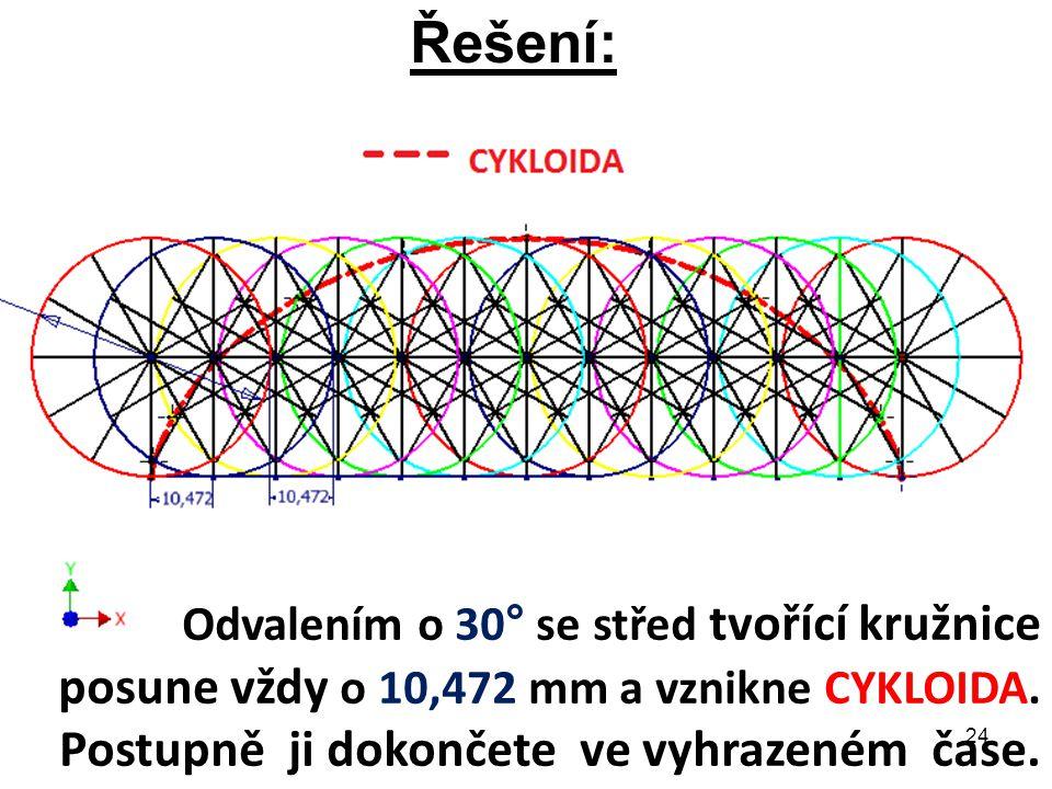 Odvalením o 30° se střed tvořící kružnice posune vždy o 10,472 mm a vznikne CYKLOIDA. Postupně ji dokončete ve vyhrazeném čase. 24 Řešení: