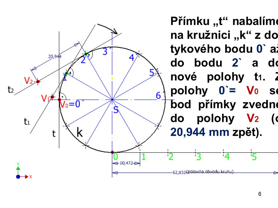 """Přímku """"t"""" nabalíme na kružnici """"k"""" z do- tykového bodu 0` až do bodu 2` a do nové polohy t 1. Z polohy 0`= V 0 se bod přímky zvedne do polohy V 2 (o"""