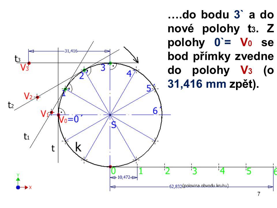 ….do bodu 3` a do nové polohy t 3. Z polohy 0`= V 0 se bod přímky zvedne do polohy V 3 (o 31,416 mm zpět). 7