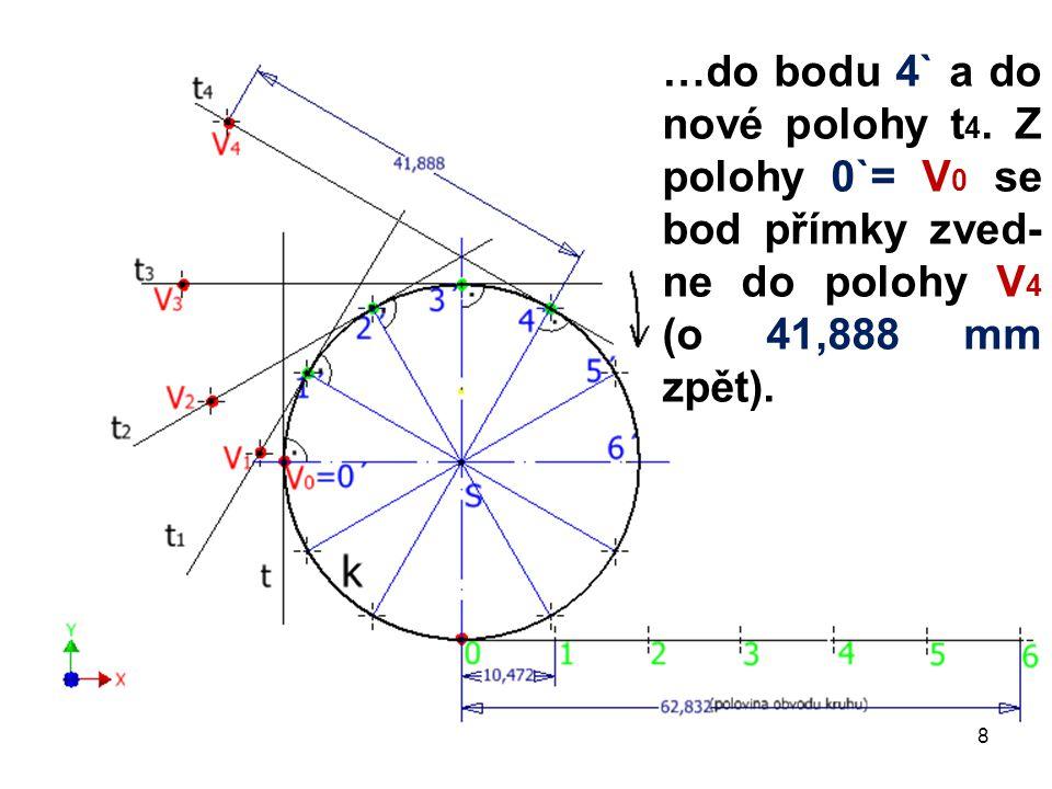 …do bodu 4` a do nové polohy t 4. Z polohy 0`= V 0 se bod přímky zved- ne do polohy V 4 (o 41,888 mm zpět). 8