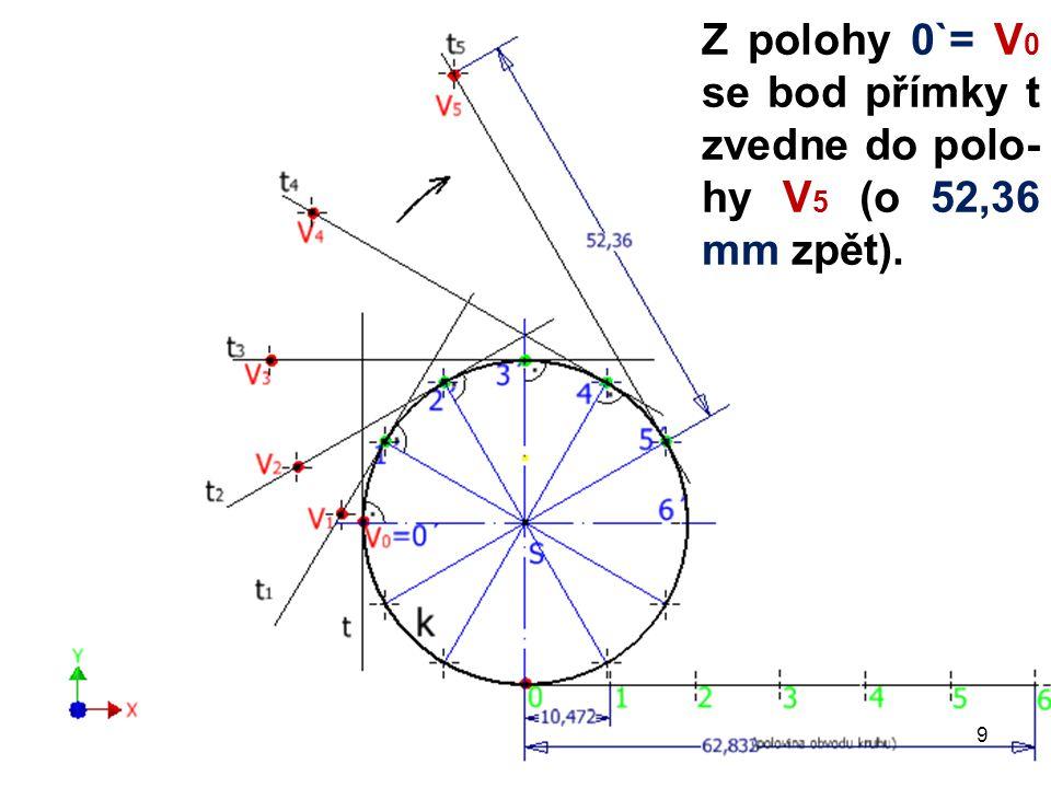 Z polohy 0`= V 0 se bod přímky t zvedne do polo- hy V 5 (o 52,36 mm zpět). 9