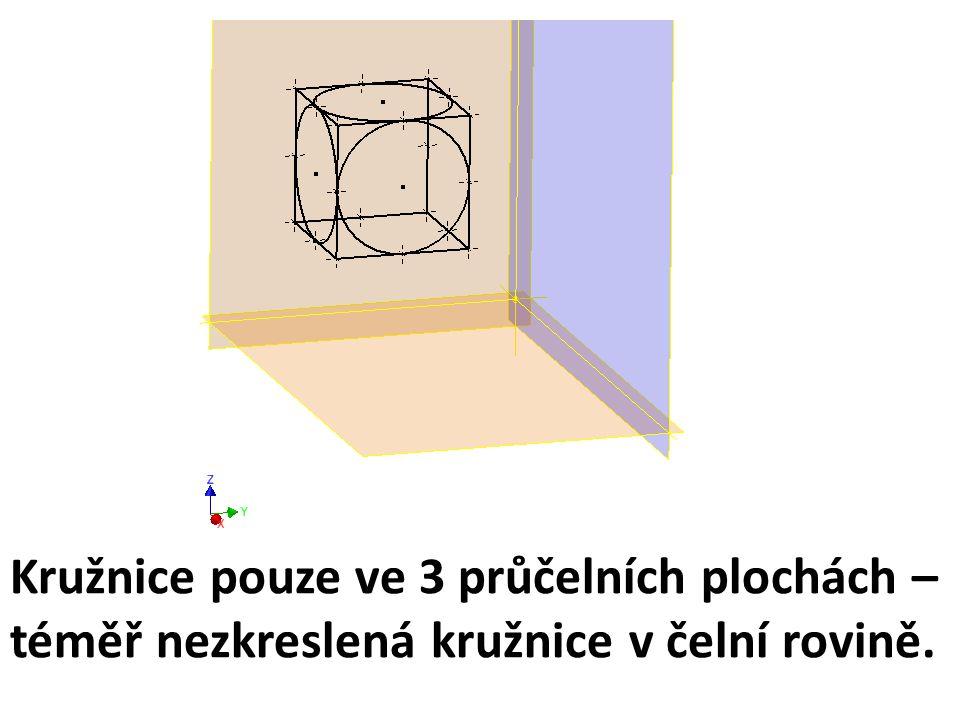 Kružnice pouze ve 3 průčelních plochách – téměř nezkreslená kružnice v čelní rovině.