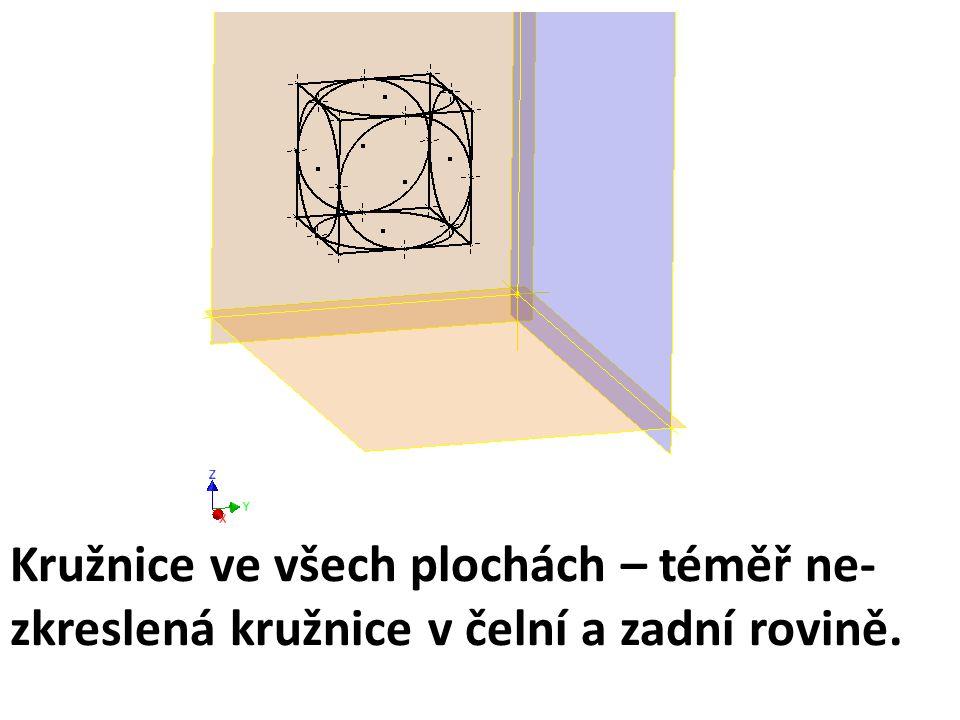 Kružnice ve všech plochách – téměř ne- zkreslená kružnice v čelní a zadní rovině.