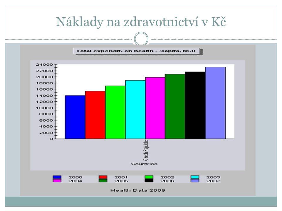 Podíl veřejných a soukromých zdrojů na úhradě zdravotní péče – EU - 2006 40
