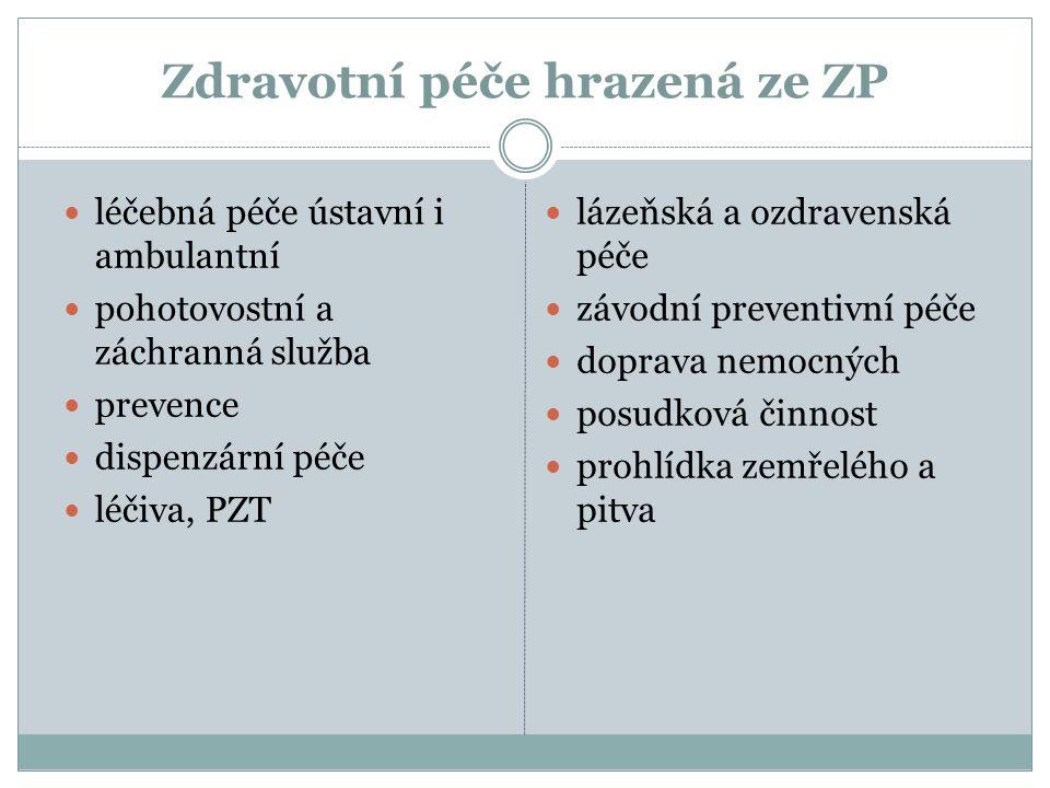 ČR - vnik zdravotního pojištění narozením získáním trvalého pobytu vstup do zaměstnání