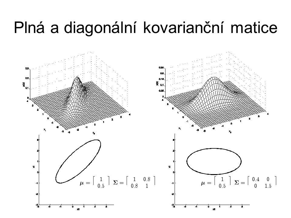 Plná a diagonální kovarianční matice ¹ = · 1 0 : 5 ¸ § = · 10 : 8 0 : 81 ¸ ¹ = · 1 0 : 5 ¸ § = · 0 : 40 01 : 5 ¸