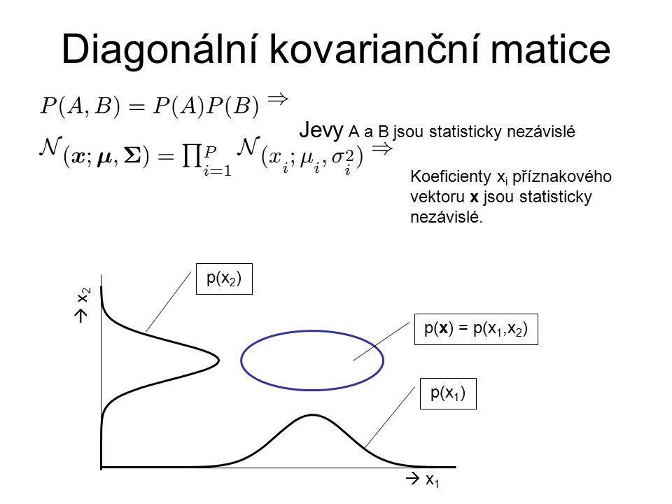 Diagonální kovarianční matice P ( A ; B ) = P ( A ) P ( B ) ) Jevy A a B jsou statisticky nezávislé N ( x ; ¹ ; § ) = Q P i = 1 N ( x i ;¹ i ; ¾ 2 i )