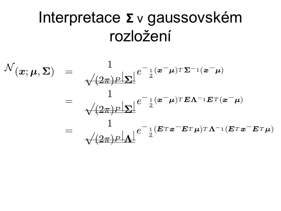 Interpretace Σ v gaussovském rozložení